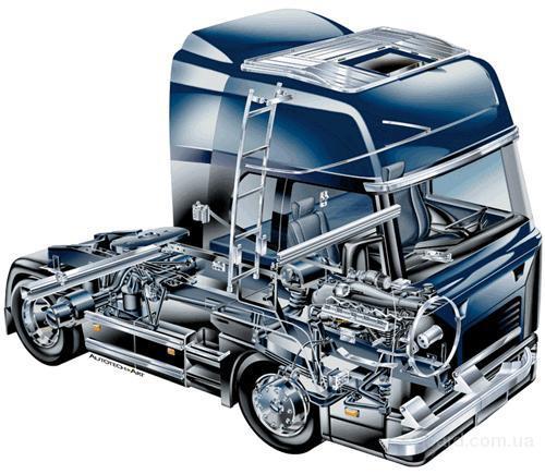 техническая смазка для грузовика