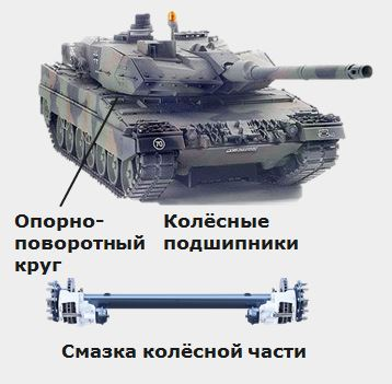 68 пластичные смазки Lithogrease G 421
