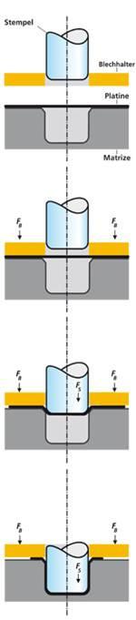 7.1 Multidraw Глубокая вытяжка