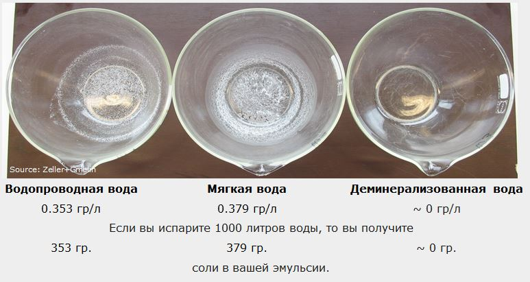 28 Multidraw_v Сравнение качества воды